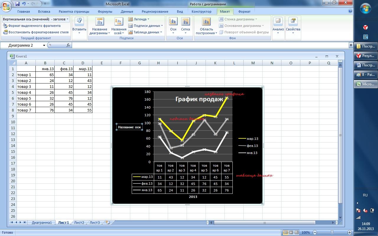 как сделать участок графика пунктирным excel