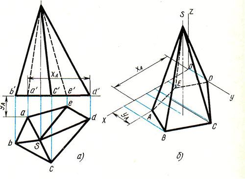 Как решить любую задачу по геометрии решение задачи теоретическая механика